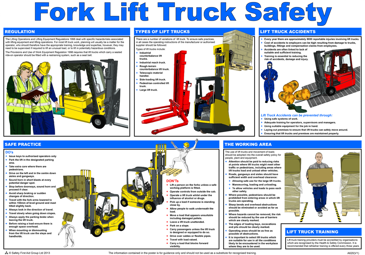 Fork-Lift-safety