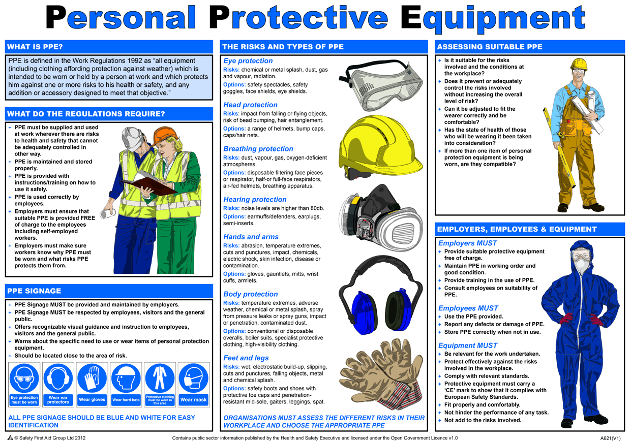 6dd264ac529 PPE-safety | HB Team