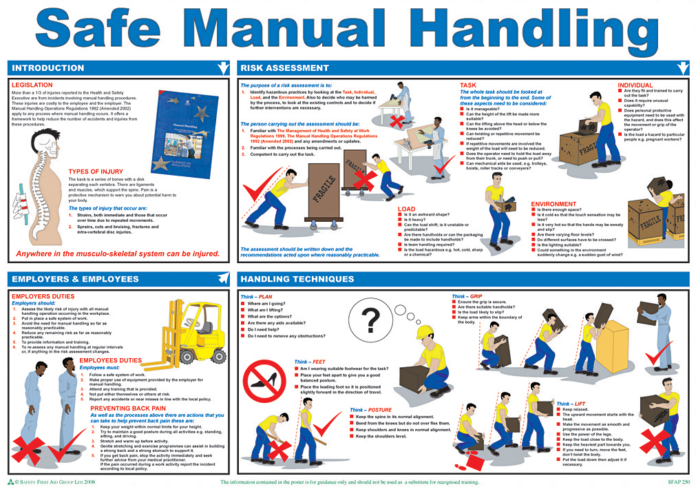 safe-manual-safety